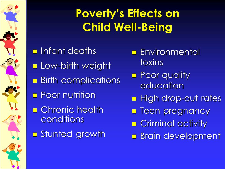 Poverty's Effects on Child Well-Being Infant deaths Infant deaths Low-birth weight Low-birth weight Birth complications Birth complications Poor nutrition Poor nutrition Chronic health conditions Chronic health conditions Stunted growth Stunted growth Environmental toxins Poor quality education High drop-out rates Teen pregnancy Criminal activity Brain development