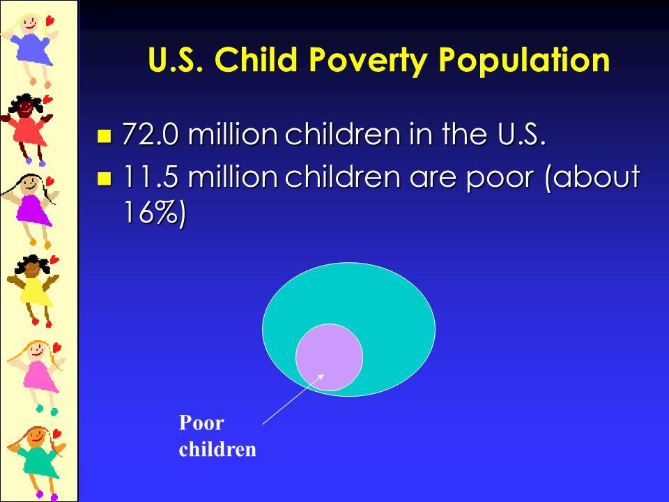 U.S. Child Poverty Population 72.0 million children in the U.S.