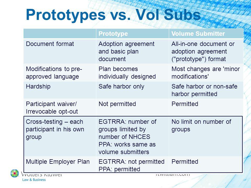 Prototypes vs. Vol Subs PrototypeVolume Submitter Document formatAdoption agreement and basic plan document All-in-one document or adoption agreement