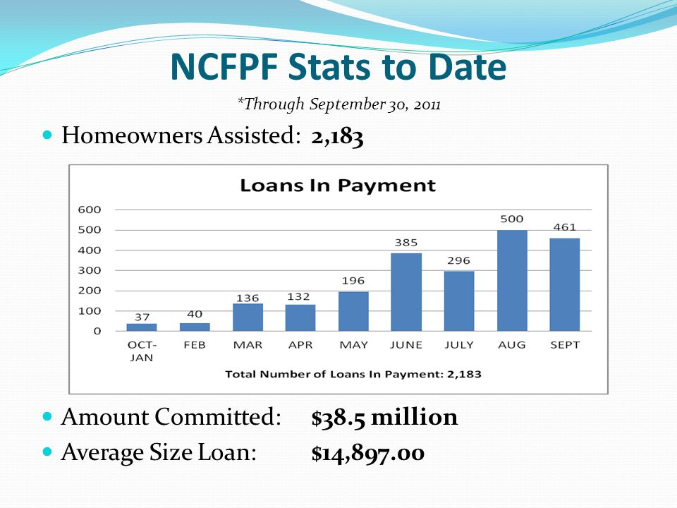 Mortgage Payment Program (MPP ) Goal: To assist 19,000 homeowners over next 3-5 years Target Population: Unemployed homeowners & Others with an eligible hardship
