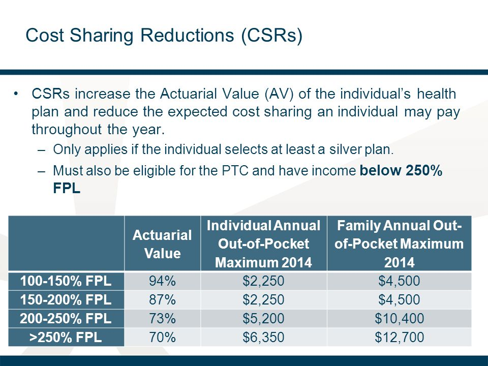 Cost Sharing Reductions (CSRs) CSRs increase the Actuarial Value (AV) of the individual's health plan and reduce the expected cost sharing an individu