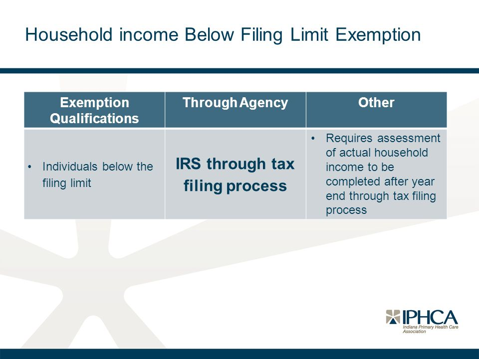 Household income Below Filing Limit Exemption Exemption Qualifications Through AgencyOther Individuals below the filing limit IRS through tax filing p