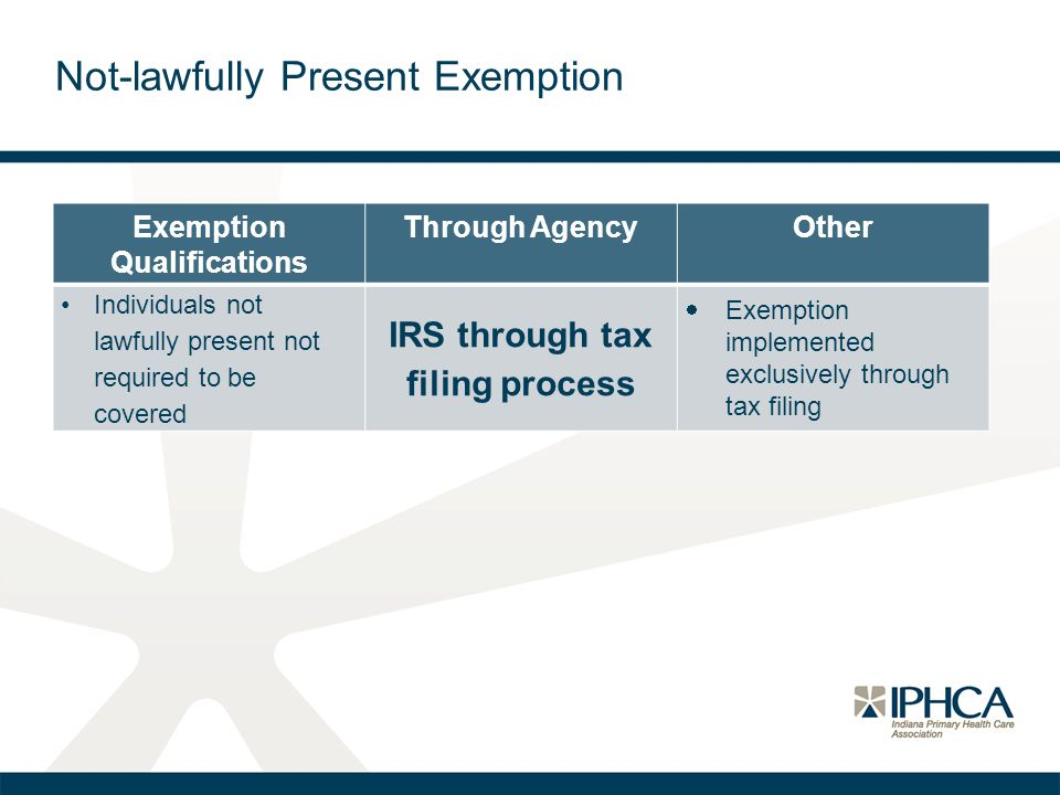 Not-lawfully Present Exemption Exemption Qualifications Through AgencyOther Individuals not lawfully present not required to be covered IRS through ta