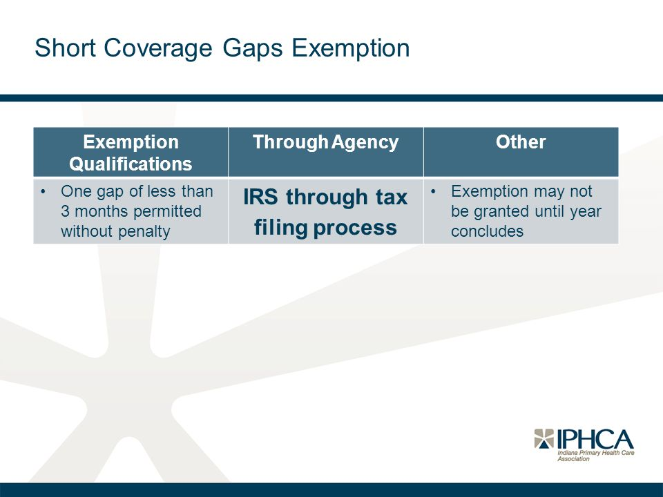 Short Coverage Gaps Exemption Exemption Qualifications Through AgencyOther One gap of less than 3 months permitted without penalty IRS through tax filing process Exemption may not be granted until year concludes