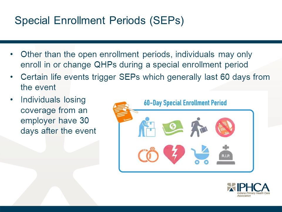 Special Enrollment Periods (SEPs) Other than the open enrollment periods, individuals may only enroll in or change QHPs during a special enrollment pe