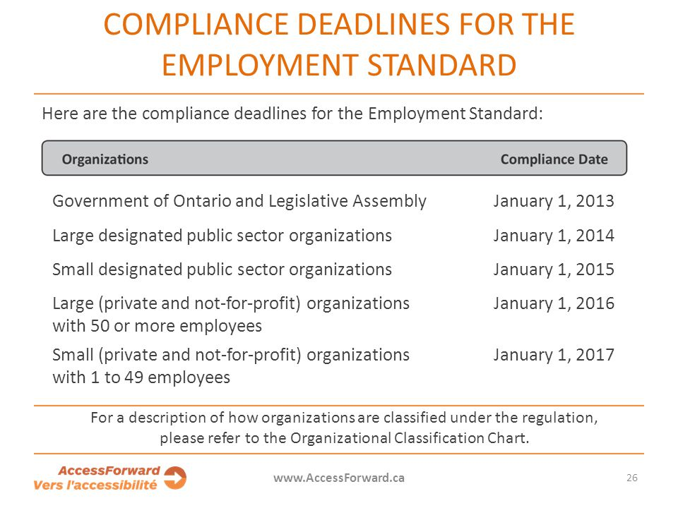 COMPLIANCE DEADLINES FOR THE EMPLOYMENT STANDARD www.AccessForward.ca 26 For a description of how organizations are classified under the regulation, please refer to the Organizational Classification Chart.