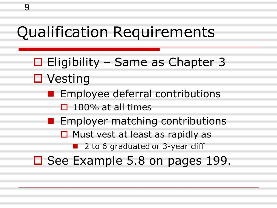 9 Qualification Requirements  Eligibility – Same as Chapter 3  Vesting Employee deferral contributions  100% at all times Employer matching contributions  Must vest at least as rapidly as 2 to 6 graduated or 3-year cliff  See Example 5.8 on pages 199.