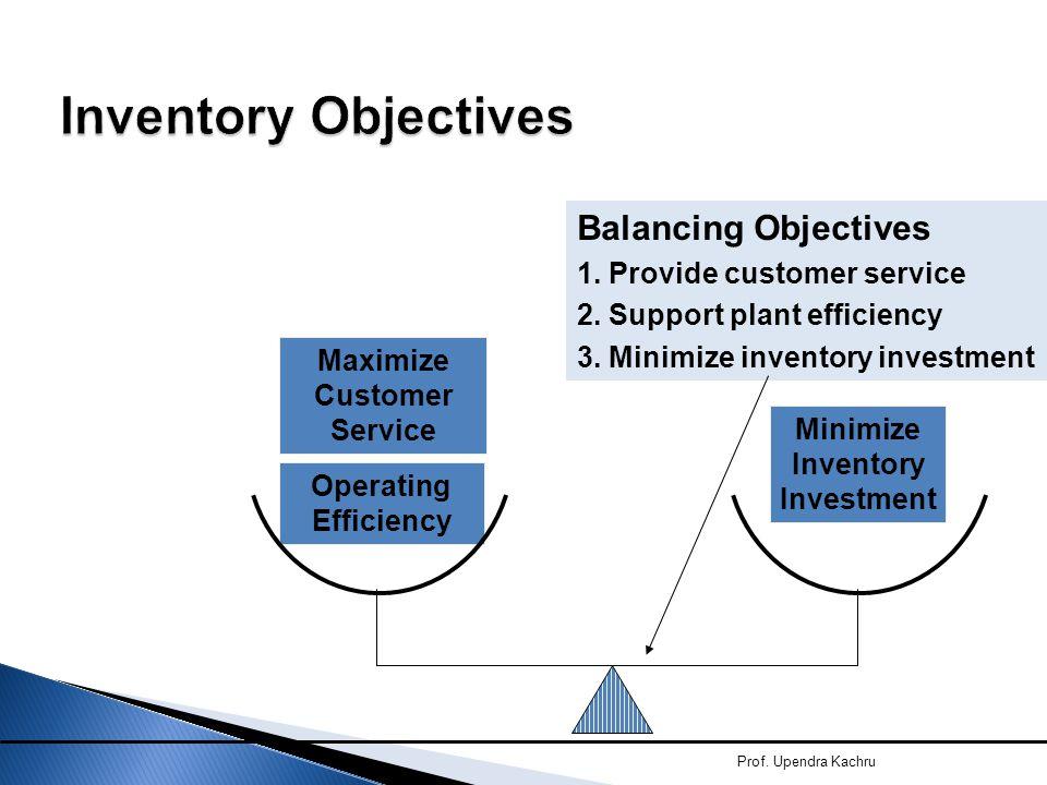 Prof. Upendra Kachru Inventory Objectives Maximize Customer Service Operating Efficiency Minimize Inventory Investment Balancing Objectives 1. Provide