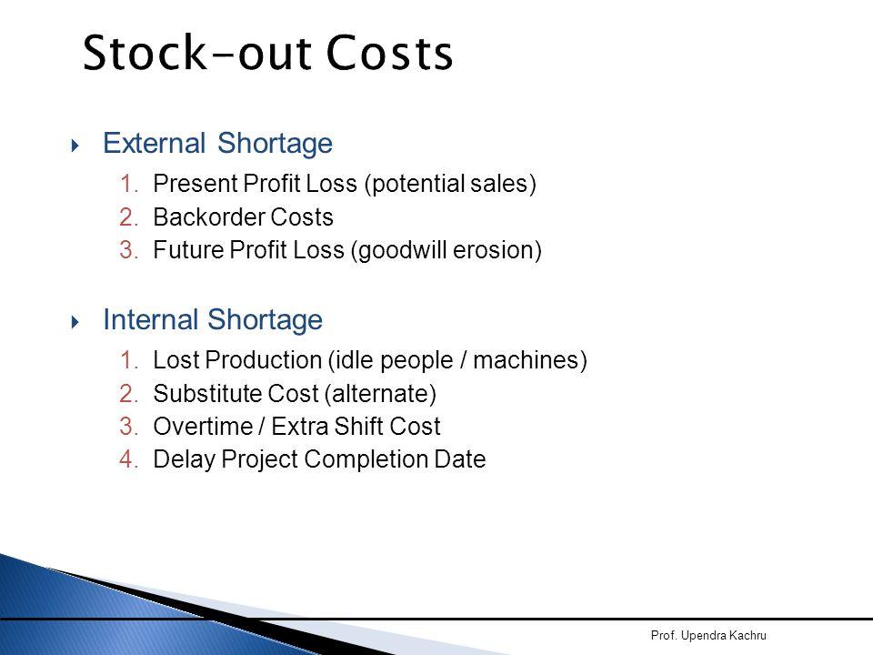Prof. Upendra Kachru  External Shortage 1. Present Profit Loss (potential sales) 2. Backorder Costs 3. Future Profit Loss (goodwill erosion)  Intern