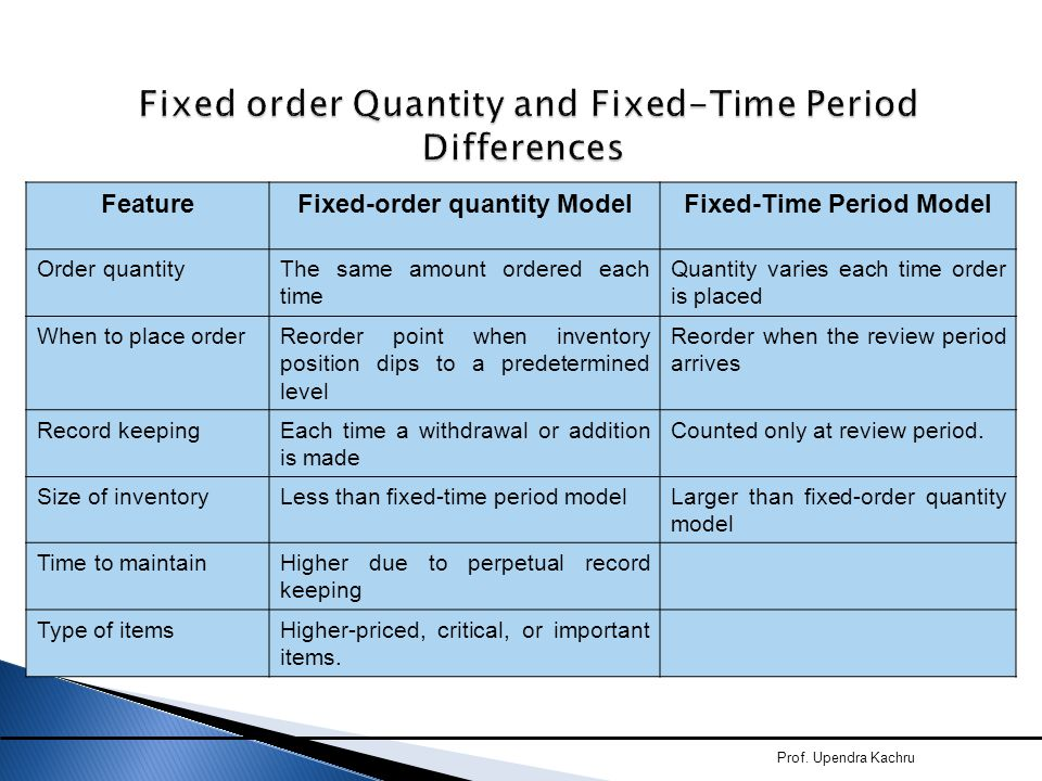FeatureFixed-order quantity ModelFixed-Time Period Model Order quantityThe same amount ordered each time Quantity varies each time order is placed Whe