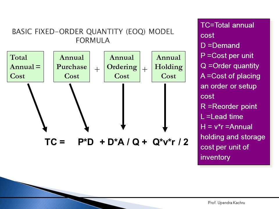 Prof. Upendra Kachru BASIC FIXED-ORDER QUANTITY (EOQ) MODEL FORMULA Total Annual = Cost Annual Purchase Cost Annual Ordering Cost Annual Holding Cost