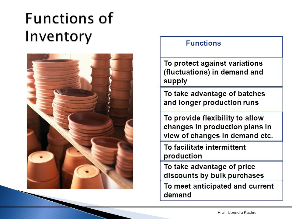 Functions of Inventory  To smooth production requirements from seasonality Capacity Requirement without Inventory Capacity Requirement with Inventory Excess Demand from Inventory J F M A M J J A S O N D Demand Excess Production to Inventory