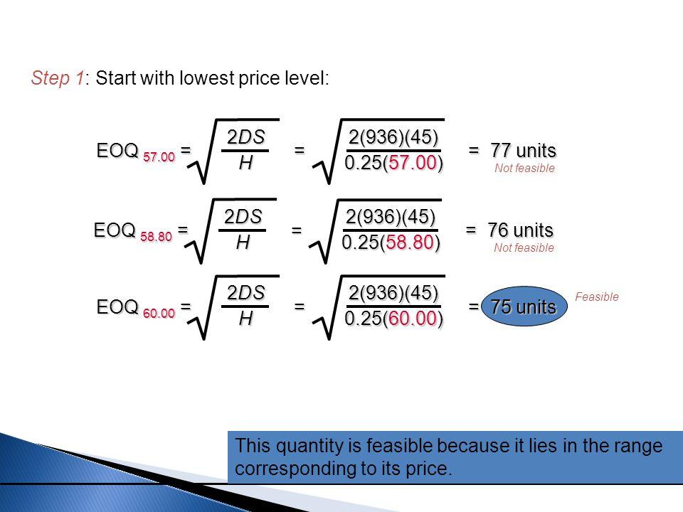 EOQ 57.00 = 2DS H2(936)(45) 0.25(57.00) = = 77 units EOQ 58.80 = 2DS H2(936)(45) 0.25(58.80) = = 76 units EOQ 60.00 = 2DS H2(936)(45) 0.25(60.00) = =