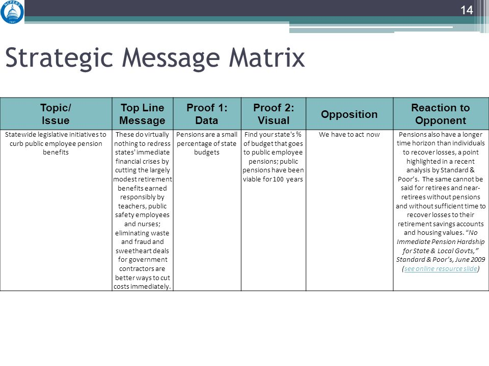 Strategic Message Matrix Topic/ Issue Top Line Message Proof 1: Data Proof 2: Visual Opposition Reaction to Opponent Statewide legislative initiatives to curb public employee pension benefits These do virtually nothing to redress states immediate financial crises by cutting the largely modest retirement benefits earned responsibly by teachers, public safety employees and nurses; eliminating waste and fraud and sweetheart deals for government contractors are better ways to cut costs immediately.