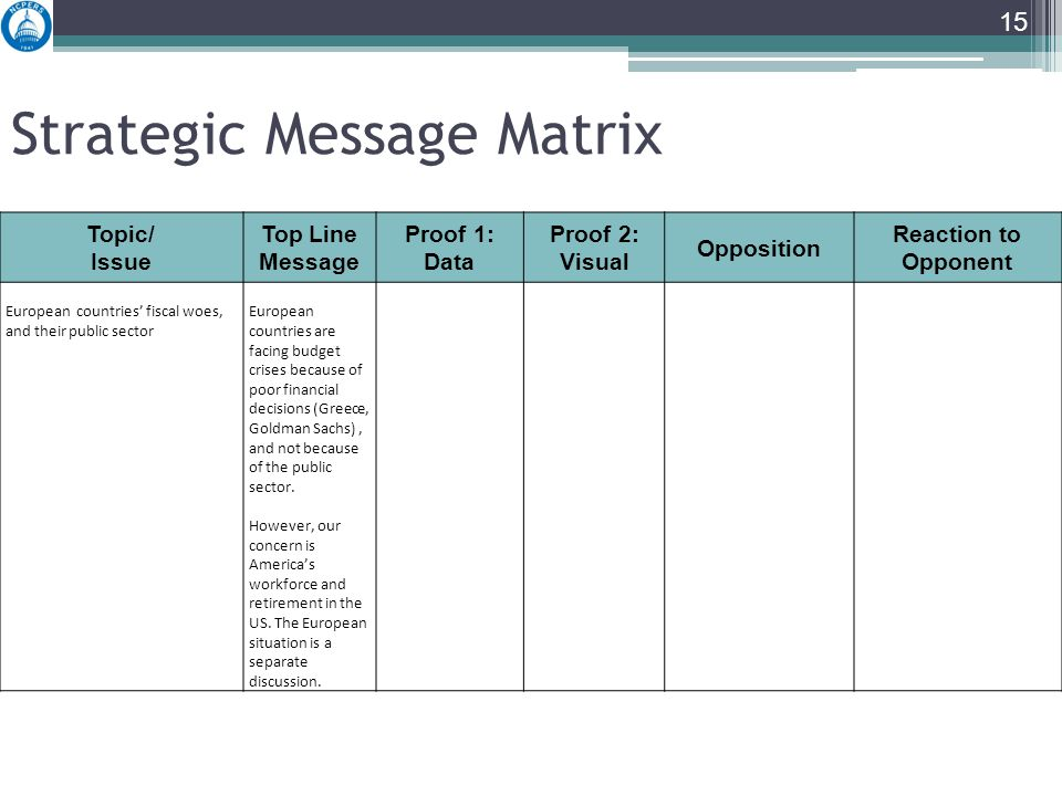 Strategic Message Matrix Topic/ Issue Top Line Message Proof 1: Data Proof 2: Visual Opposition Reaction to Opponent European countries' fiscal woes, and their public sector European countries are facing budget crises because of poor financial decisions (Greece, Goldman Sachs), and not because of the public sector.