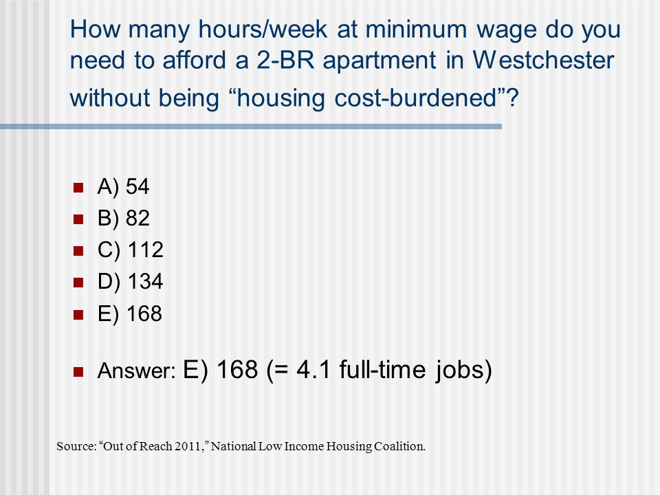 How many hours/week at minimum wage do you need to afford a 2-BR apartment in Westchester without being housing cost-burdened .