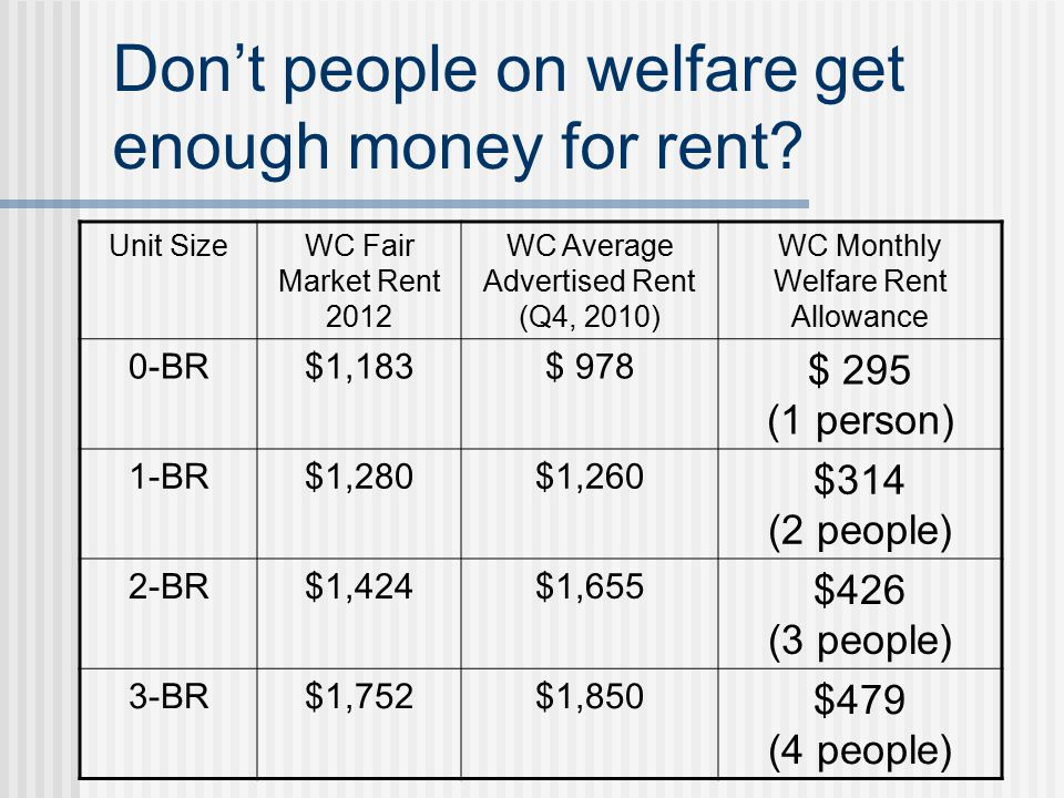 Don't people on welfare get enough money for food.