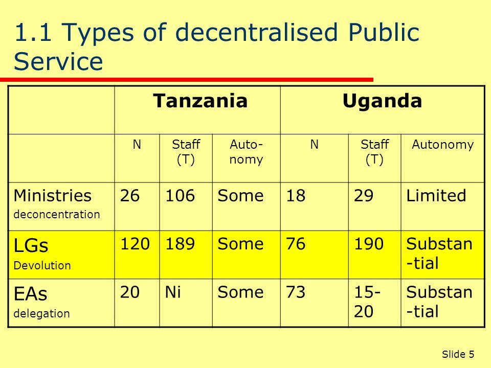 Slide 5 1.1 Types of decentralised Public Service TanzaniaUganda NStaff (T) Auto- nomy NStaff (T) Autonomy Ministries deconcentration 26106Some1829Lim