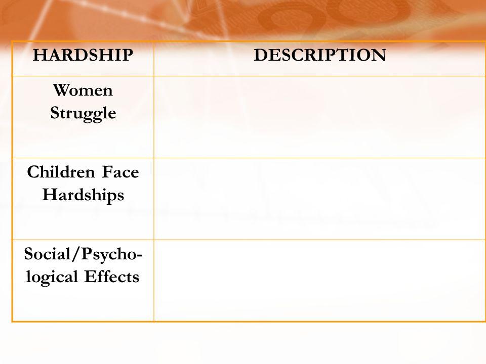 HARDSHIPDESCRIPTION Women Struggle Children Face Hardships Social/Psycho- logical Effects