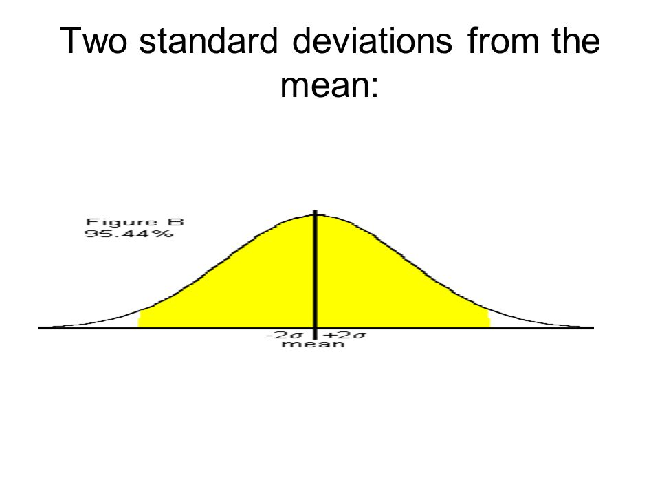Two standard deviations from the mean: