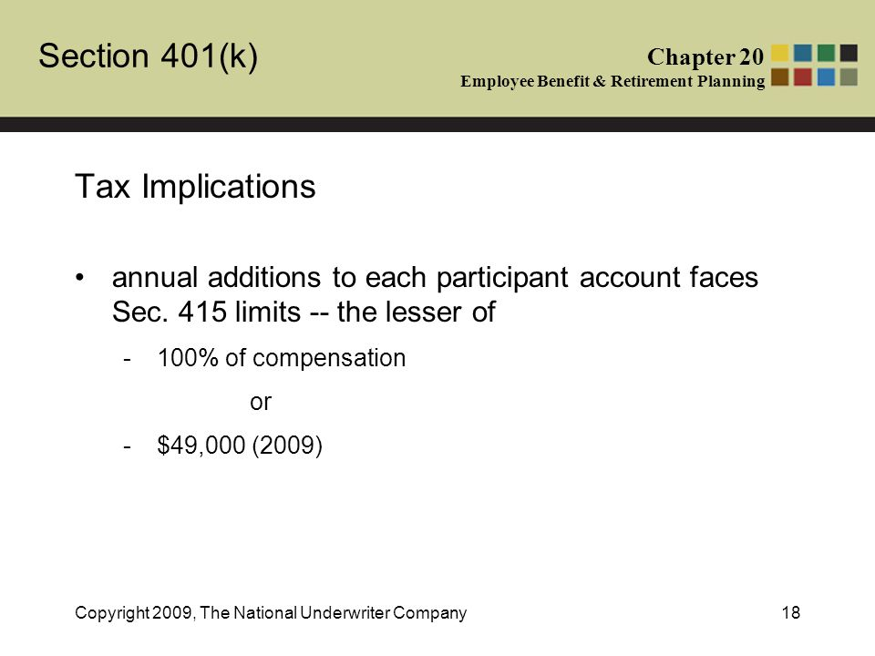Section 401(k) Chapter 20 Employee Benefit & Retirement Planning Copyright 2009, The National Underwriter Company18 Tax Implications annual additions to each participant account faces Sec.