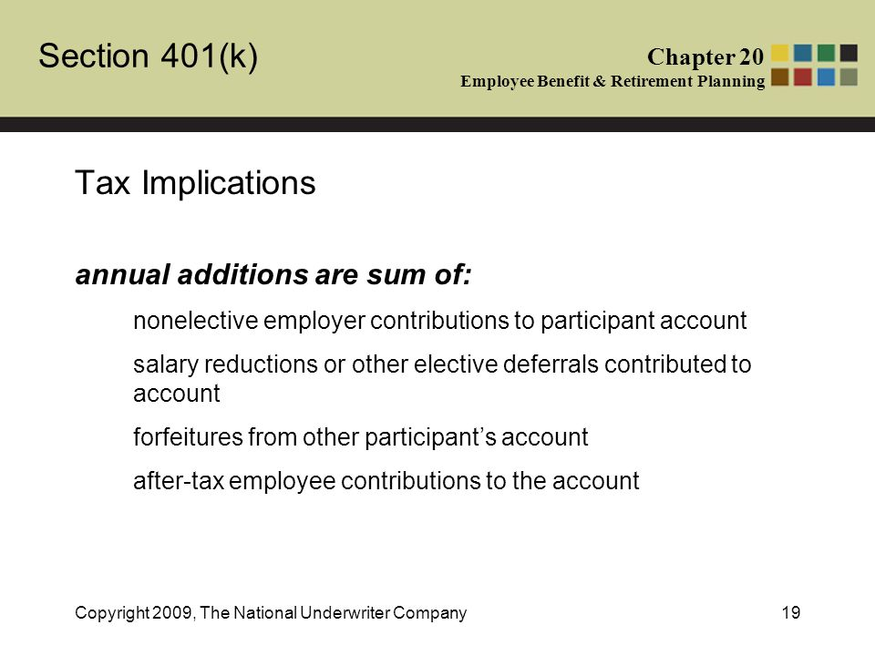 Section 401(k) Chapter 20 Employee Benefit & Retirement Planning Copyright 2009, The National Underwriter Company19 Tax Implications annual additions are sum of: nonelective employer contributions to participant account salary reductions or other elective deferrals contributed to account forfeitures from other participant's account after-tax employee contributions to the account