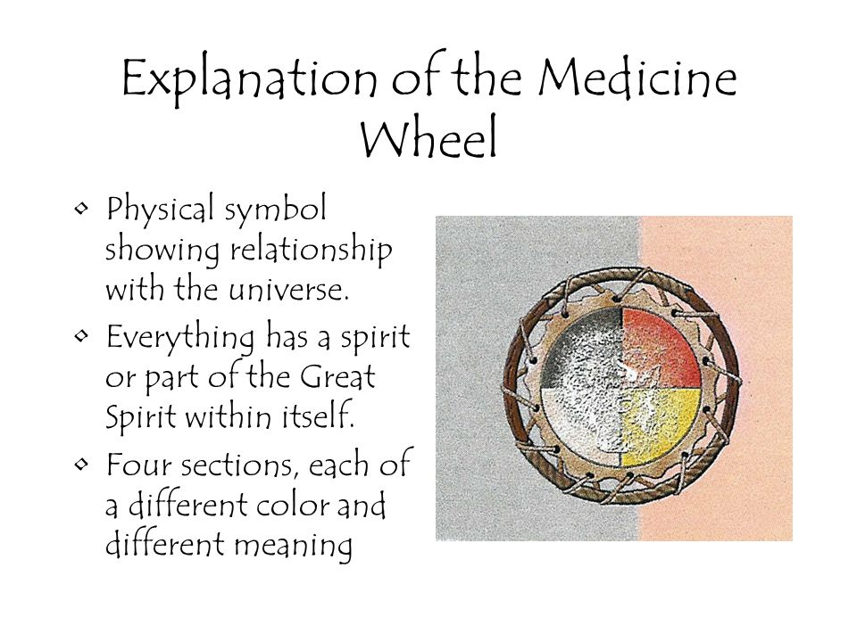 Explanation of the Medicine Wheel The four colors have different meanings depending on the Tribe.