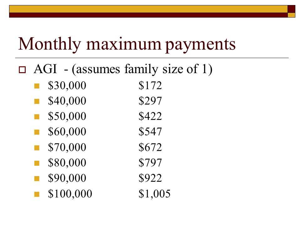 Monthly maximum payments  AGI - (assumes family size of 1) $30,000$172 $40,000$297 $50,000$422 $60,000$547 $70,000$672 $80,000$797 $90,000$922 $100,000$1,005