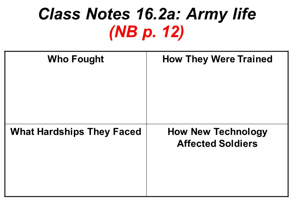 Class Notes 16.2a: Army life (NB p. 12) Who FoughtHow They Were Trained What Hardships They FacedHow New Technology Affected Soldiers