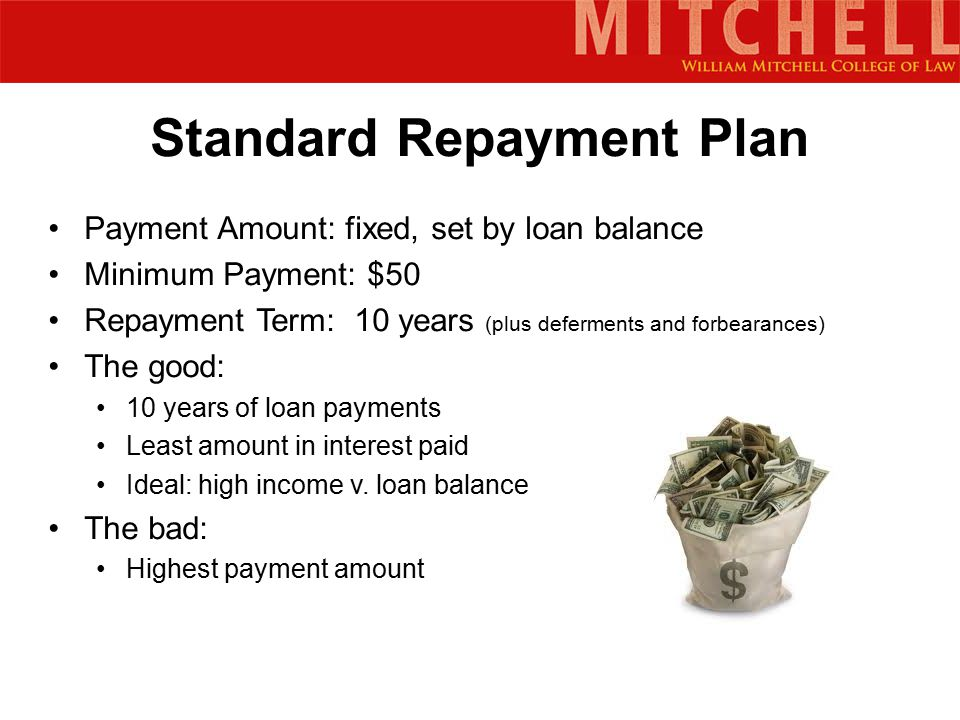 Standard Repayment Plan Payment Amount: fixed, set by loan balance Minimum Payment: $50 Repayment Term: 10 years (plus deferments and forbearances) The good: 10 years of loan payments Least amount in interest paid Ideal: high income v.