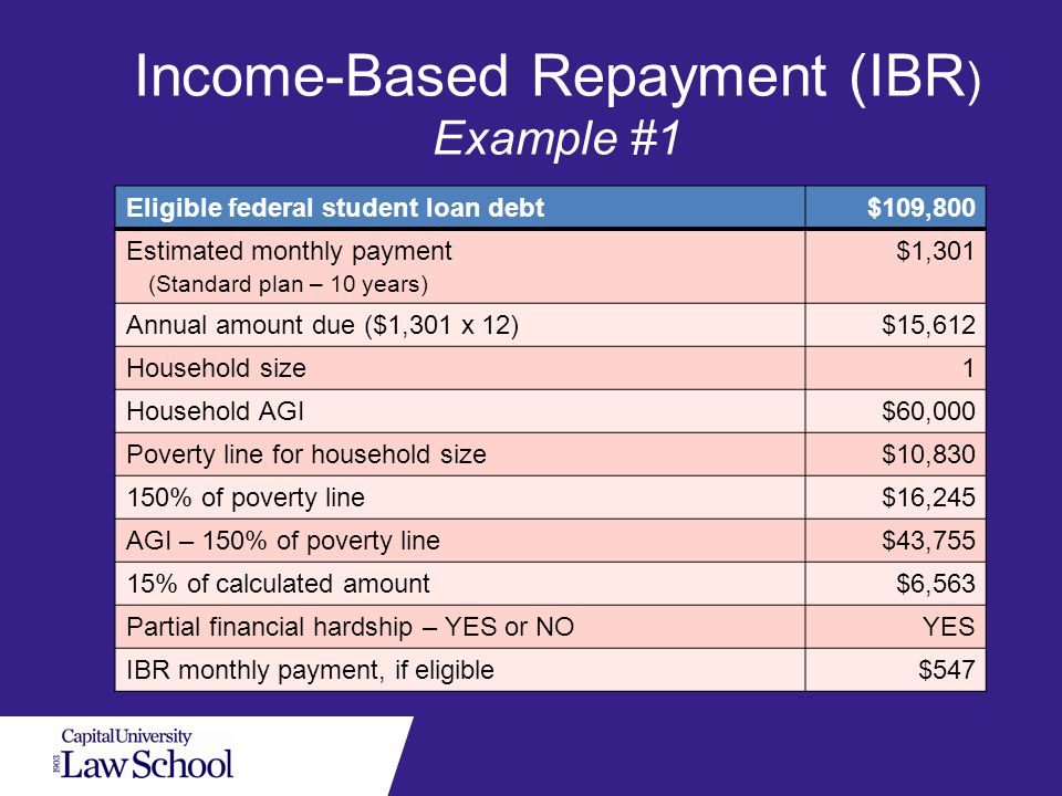 Income-Based Repayment (IBR ) Example #1 Eligible federal student loan debt$109,800 Estimated monthly payment (Standard plan – 10 years) $1,301 Annual amount due ($1,301 x 12)$15,612 Household size1 Household AGI$60,000 Poverty line for household size$10,830 150% of poverty line$16,245 AGI – 150% of poverty line$43,755 15% of calculated amount$6,563 Partial financial hardship – YES or NOYES IBR monthly payment, if eligible$547