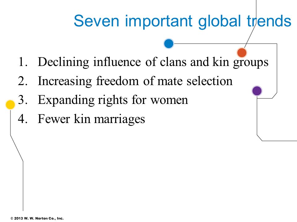 © 2013 W. W. Norton Co., Inc. Seven important global trends 1.Declining influence of clans and kin groups 2.Increasing freedom of mate selection 3.Exp