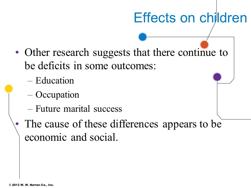 © 2013 W. W. Norton Co., Inc. Effects on children Other research suggests that there continue to be deficits in some outcomes: –Education –Occupation