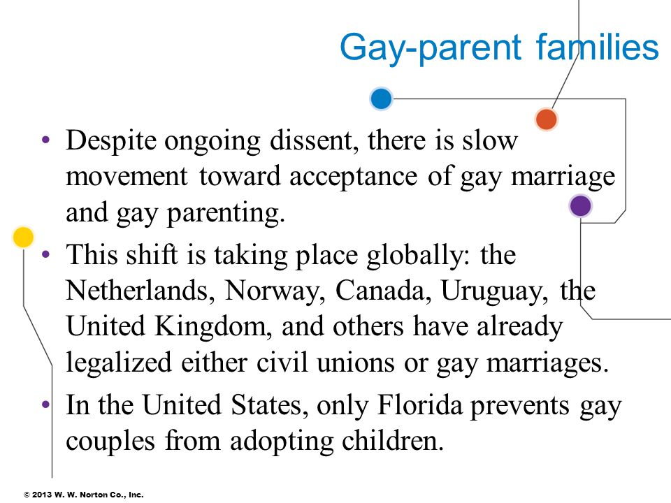 © 2013 W. W. Norton Co., Inc. Gay-parent families Despite ongoing dissent, there is slow movement toward acceptance of gay marriage and gay parenting.