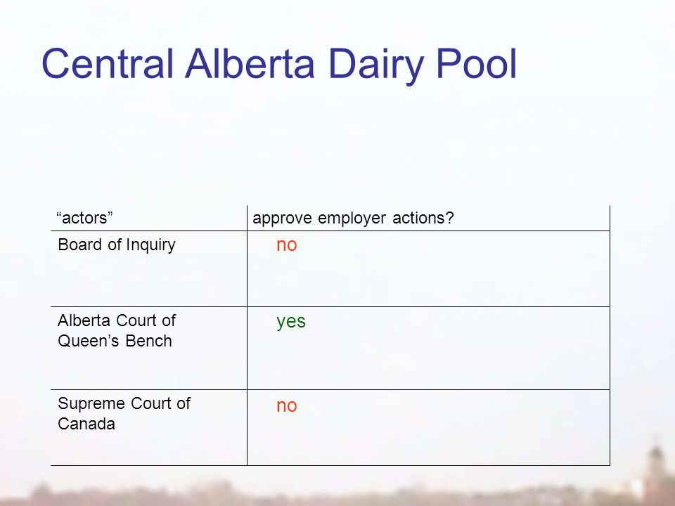 Central Alberta Dairy Pool Alberta Court of Queen's Bench Supreme Court of Canada no Board of Inquiry approve employer actions actors yes no