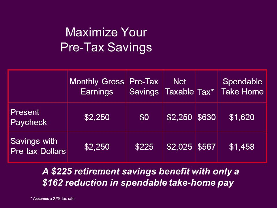 Maximize Your Pre-Tax Savings Monthly Gross Earnings Present Paycheck Pre-Tax Savings Net Taxable Spendable Take Home Savings with Pre-tax Dollars Tax