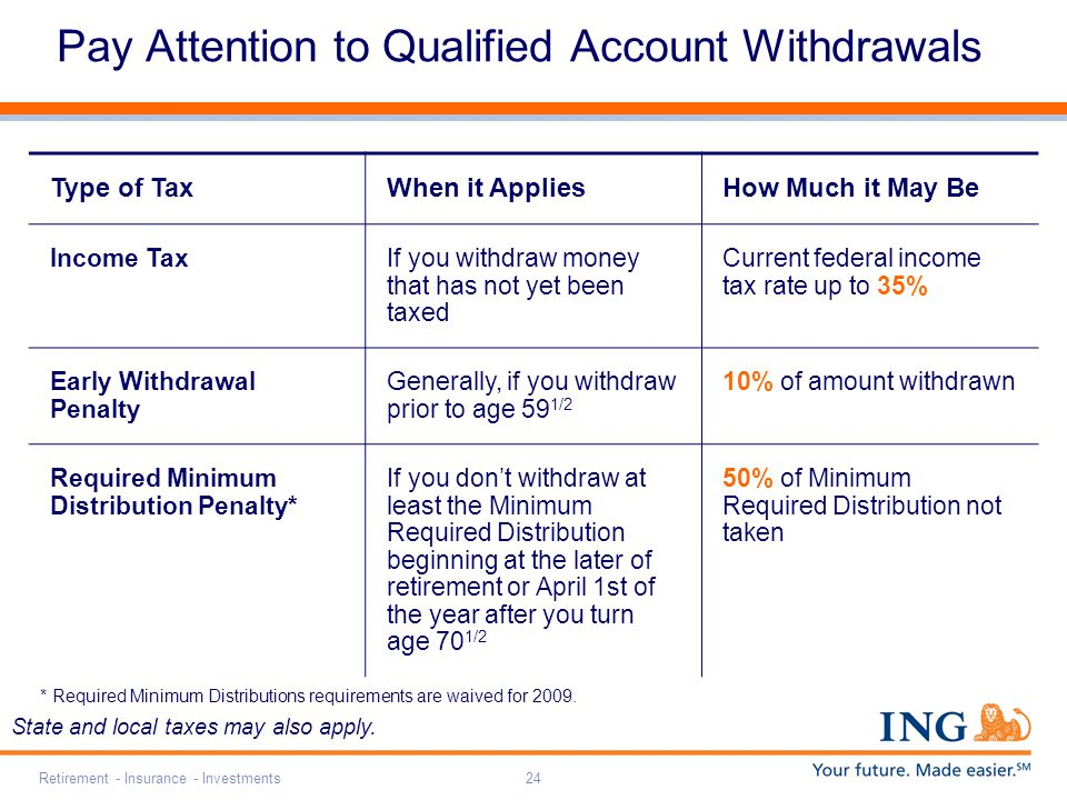 Retirement - Insurance - Investments24 Pay Attention to Qualified Account Withdrawals State and local taxes may also apply. Type of TaxWhen it Applies