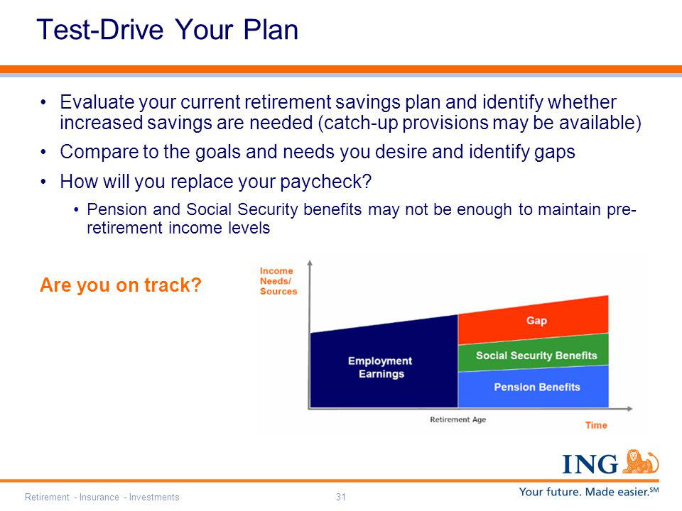 Retirement - Insurance - Investments31 Test-Drive Your Plan Evaluate your current retirement savings plan and identify whether increased savings are needed (catch-up provisions may be available) Compare to the goals and needs you desire and identify gaps How will you replace your paycheck.
