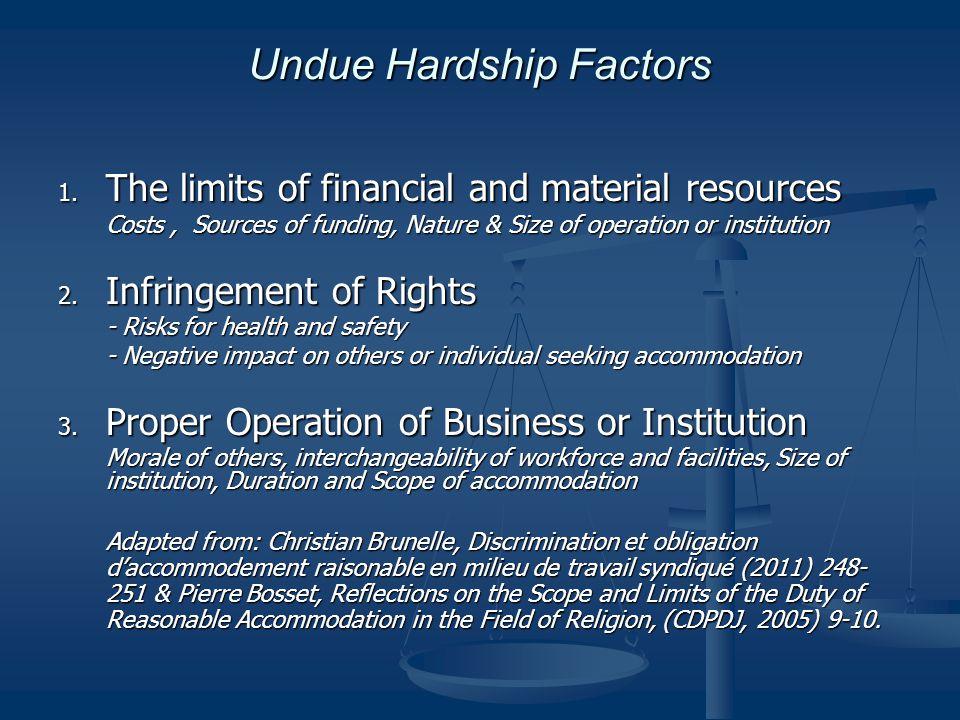 Undue Hardship Factors 1.