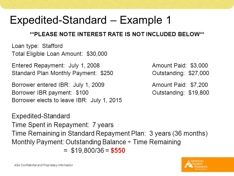 Expedited-Standard – Example 1 Loan type: Stafford Total Eligible Loan Amount: $30,000 Entered Repayment: July 1, 2008Amount Paid: $3,000 Standard Pla