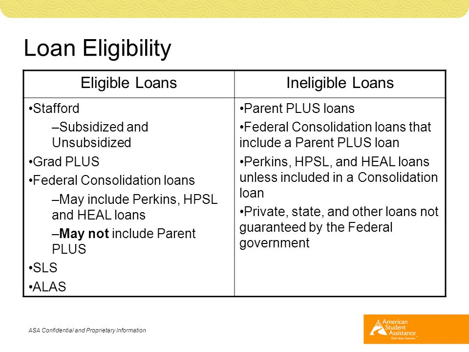 Loan Eligibility Eligible LoansIneligible Loans Stafford –Subsidized and Unsubsidized Grad PLUS Federal Consolidation loans –May include Perkins, HPSL