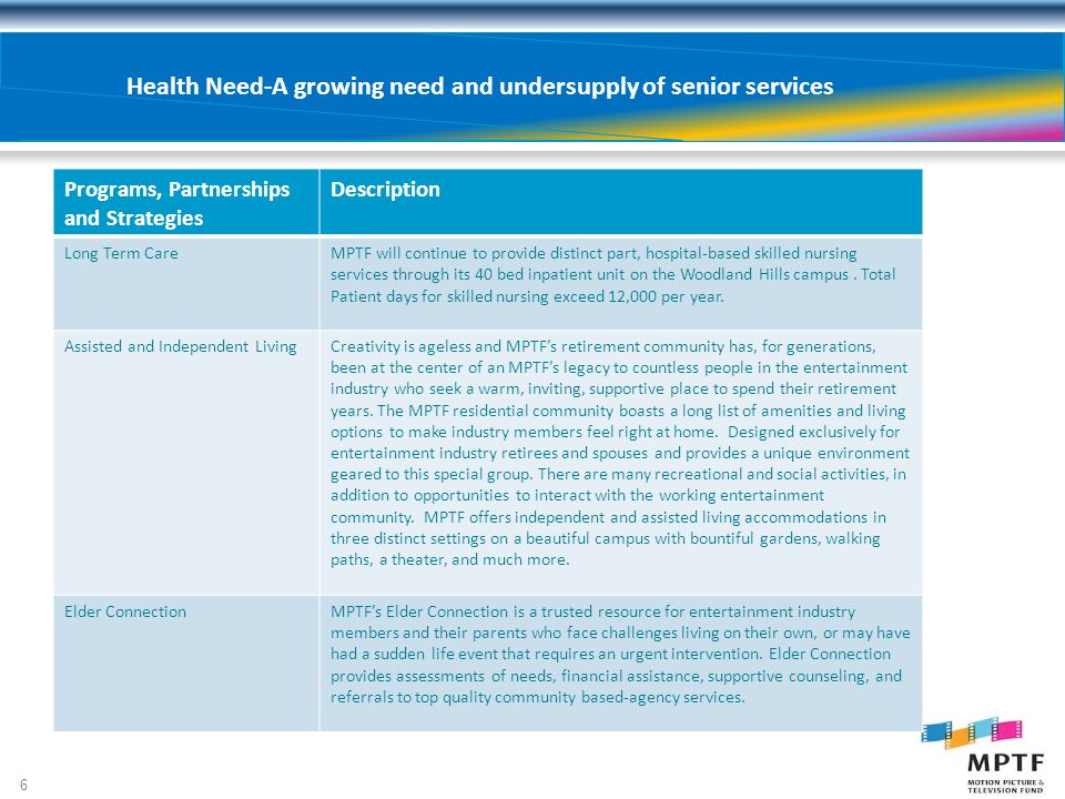 Health Need-A growing need and undersupply of senior services Programs, Partnerships and Strategies Description Long Term CareMPTF will continue to provide distinct part, hospital-based skilled nursing services through its 40 bed inpatient unit on the Woodland Hills campus.