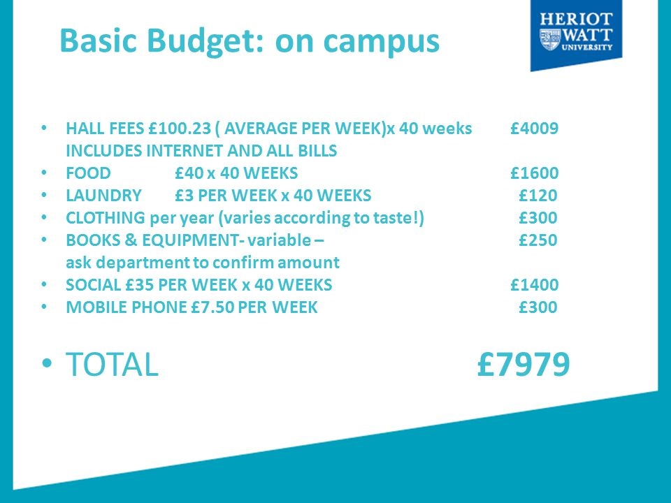 Basic Budget: on campus HALL FEES £100.23 ( AVERAGE PER WEEK)x 40 weeks £4009 INCLUDES INTERNET AND ALL BILLS FOOD £40 x 40 WEEKS £1600 LAUNDRY£3 PER WEEK x 40 WEEKS £120 CLOTHING per year (varies according to taste!) £300 BOOKS & EQUIPMENT- variable – £250 ask department to confirm amount SOCIAL £35 PER WEEKx 40 WEEKS £1400 MOBILE PHONE £7.50 PER WEEK £300 TOTAL £7979