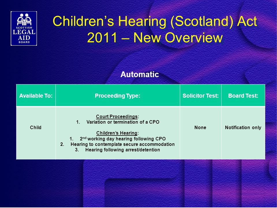 Children's Hearing (Scotland) Act 2011 – New Overview ABWOR Available To:Proceedings Type:Solicitor Test: Board Test: ChildCourt Proceedings: 1.S35 Application for CAO 2.S38 Application for CPO 3.Variation of termination of CPO Children's Hearing: 1.2 nd working day hearing following CPO 2.Hearing to contemplate secure accommodation 3.Hearing following arrest/detention NoneNotification only Relevant Person Deemed Relevant Person Court Proceedings: 1.S35 Application for CAO 2.S38 Application for CPO 3.Variation of termination of CPO Children's Hearing: 1.2 nd working day hearing following CPO 2.Hearing to contemplate secure accommodation 3.Hearing following arrest/detention Means Merits Means verification Back end check of merits when account received