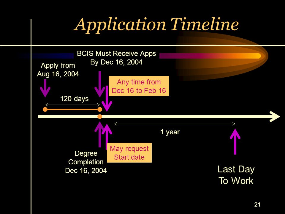 21 Application Timeline Degree Completion Dec 16, 2004 BCIS Must Receive Apps By Dec 16, 2004 May request Start date Last Day To Work 120 days 1 year