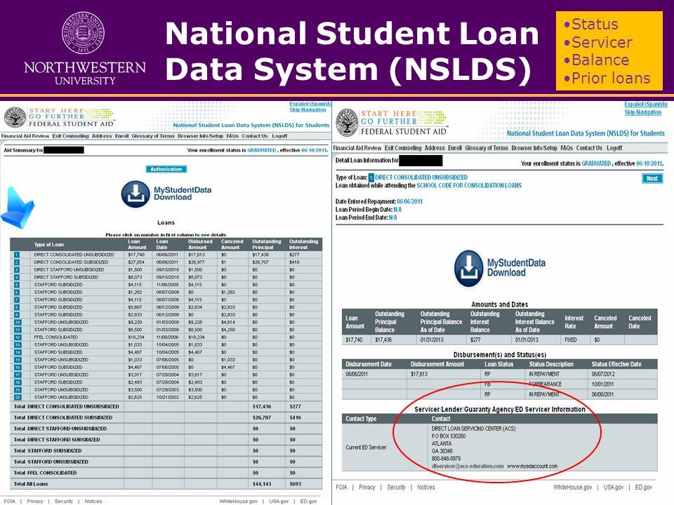 National Student Loan Data System (NSLDS) Status Servicer Balance Prior loans