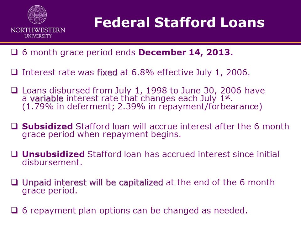 Federal Stafford Loans  6 month grace period ends December 14, 2013.