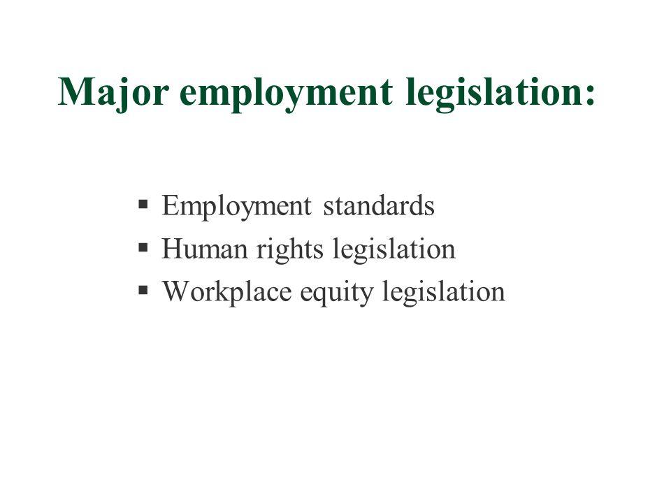 Major employment legislation:  Employment standards  Human rights legislation  Workplace equity legislation