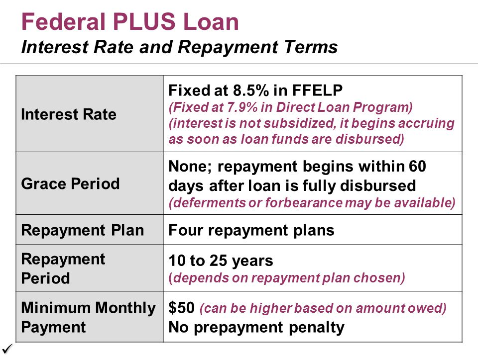 Federal PLUS Loan Interest Rate and Repayment Terms Interest Rate Fixed at 8.5% in FFELP (Fixed at 7.9% in Direct Loan Program) (interest is not subsidized, it begins accruing as soon as loan funds are disbursed) Grace Period None; repayment begins within 60 days after loan is fully disbursed (deferments or forbearance may be available) Repayment PlanFour repayment plans Repayment Period 10 to 25 years (depends on repayment plan chosen) Minimum Monthly Payment $50 (can be higher based on amount owed) No prepayment penalty ü