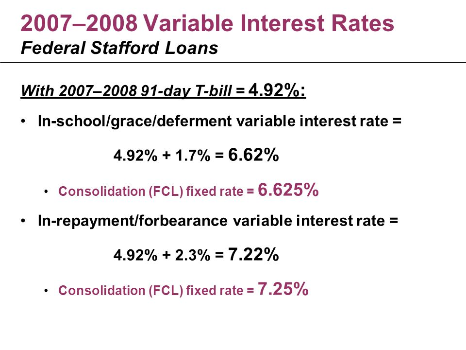 2007–2008 Variable Interest Rates Federal Stafford Loans With 2007–2008 91-day T-bill = 4.92%: In-school/grace/deferment variable interest rate = 4.92% + 1.7% = 6.62% Consolidation (FCL) fixed rate = 6.625% In-repayment/forbearance variable interest rate = 4.92% + 2.3% = 7.22% Consolidation (FCL) fixed rate = 7.25%